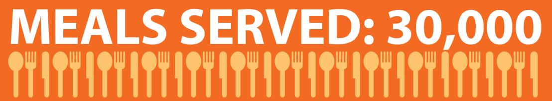 MealsServed-01